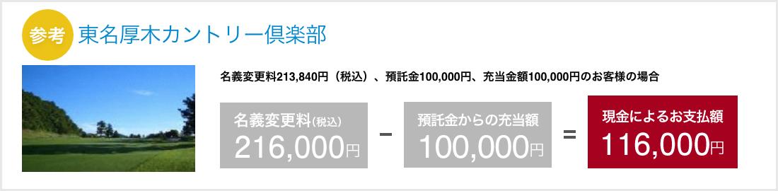 東名厚木カントリー倶楽部